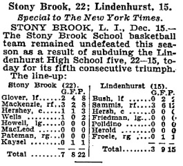 New York Times article from 12/16/30