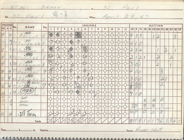 The scorecard from the game